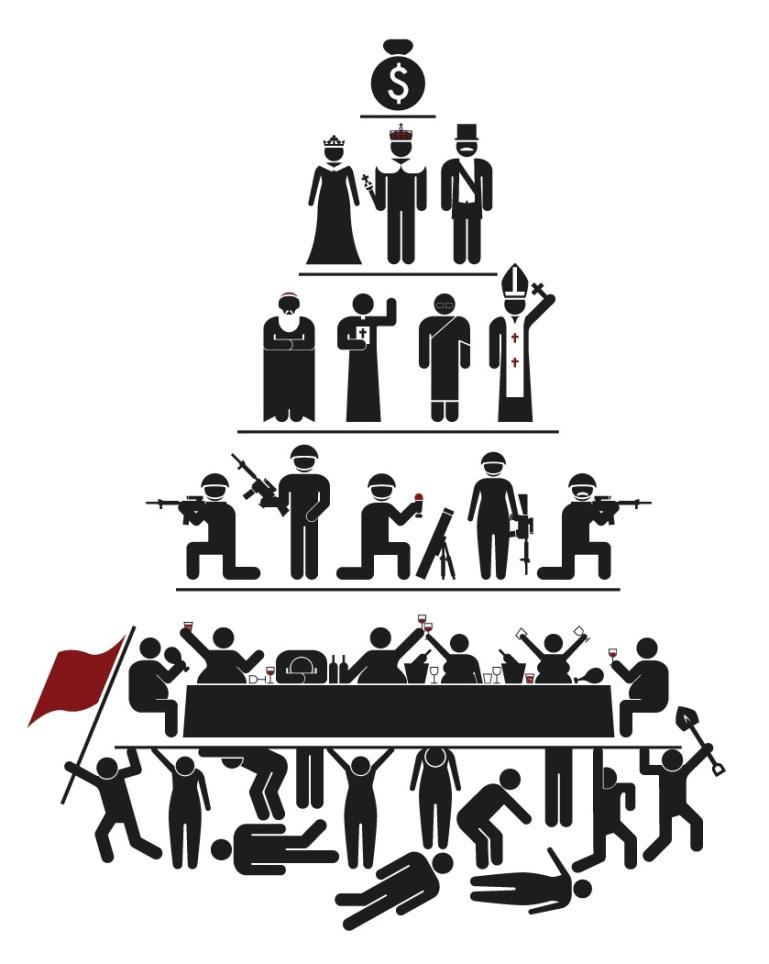 Slavemaster hierarchal society