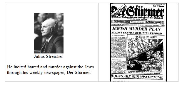Streicher_and_Der_Sturmer