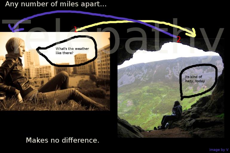 telepathy - just talkin really - diagram