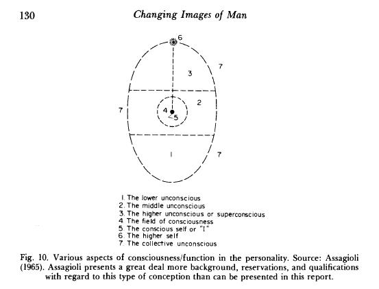 Техническая диагностика радиоэлектронных
