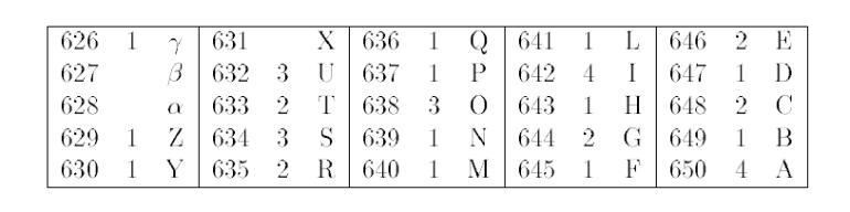 dr_reeds_chart_-_steganographia