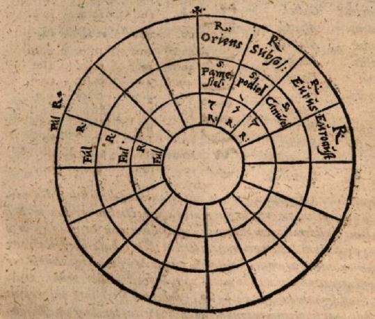 steganographia_book_III_table
