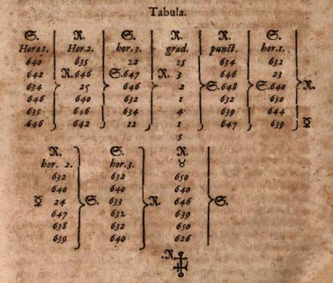 table_p_176_book_3_steganograph