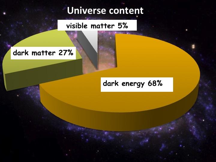 disk-dark-matter